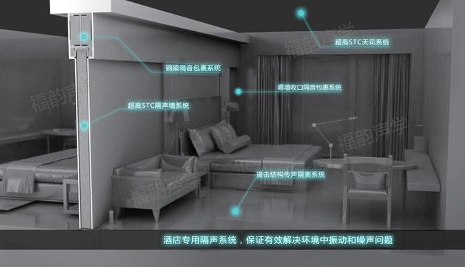 酒店隔声设计方案